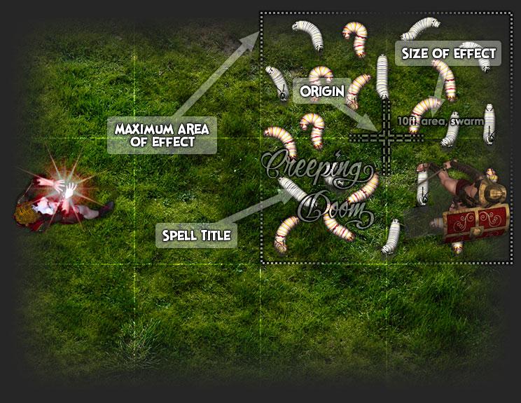Diagram: Token Elements